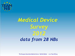 medical-device-survey-2012